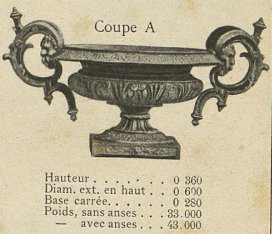 Catalogue Capitain-Geny : coupe A p. 963  - DR